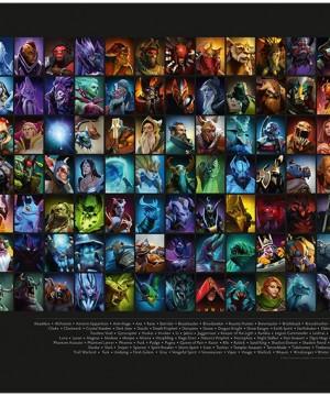 Dota 2 Poster Pack The International 2015 Roster 60 x 90 cm
